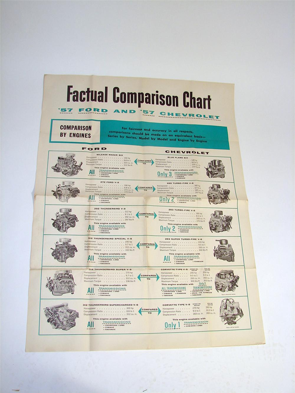 Museum quality large N.O.S. 1957 Ford dealer showroom poster comparison chart to Chevrolet. - Front 3/4 - 97178