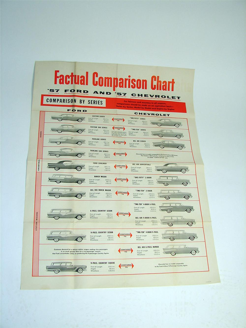 Outstanding large N.O.S. 1957 Ford dealer showroom poster comparison chart to Chevrolet with specifications and graphics. - Front 3/4 - 97179