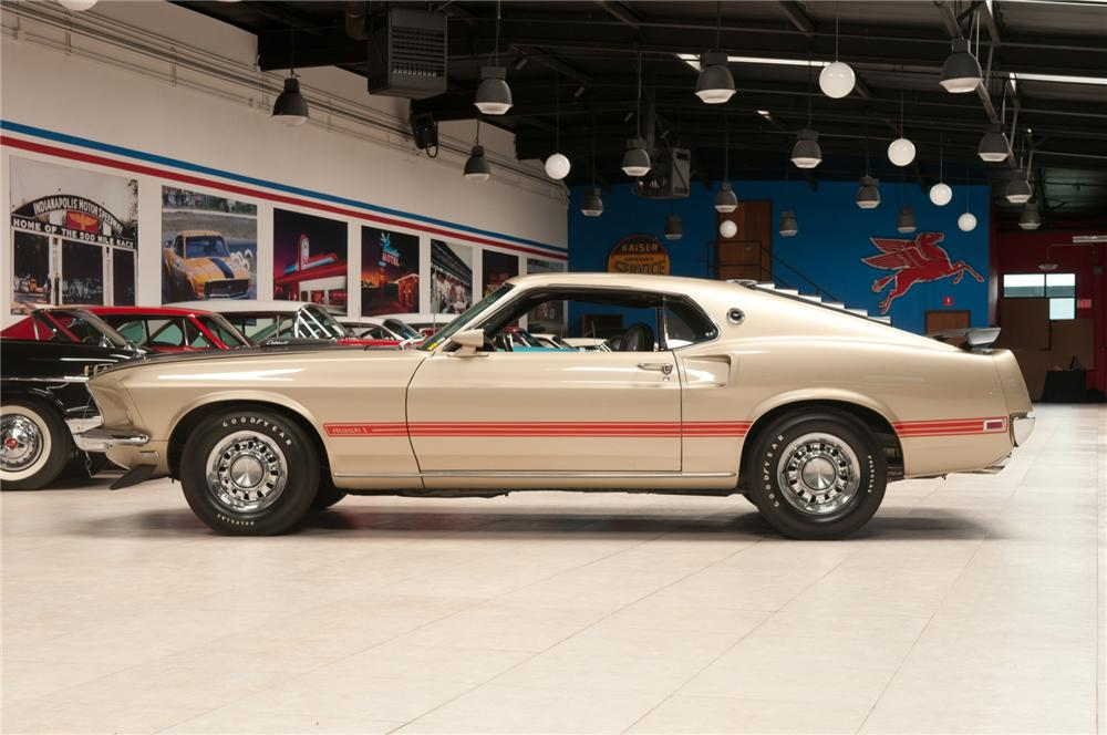 1969 FORD MUSTANG MACH 1 428 SCJ FASTBACK - Side Profile - 108120