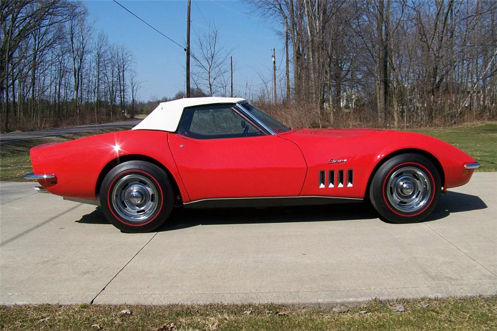 1969 CHEVROLET CORVETTE CONVERTIBLE - Side Profile - 138942