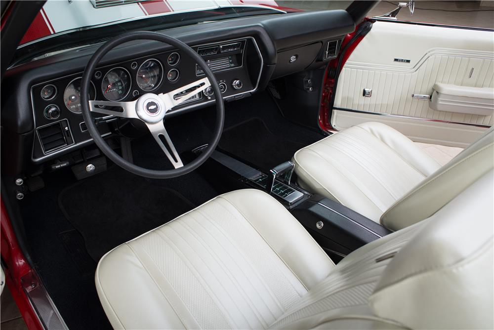 1970 chevrolet chevelle malibu convertible 178571. Black Bedroom Furniture Sets. Home Design Ideas
