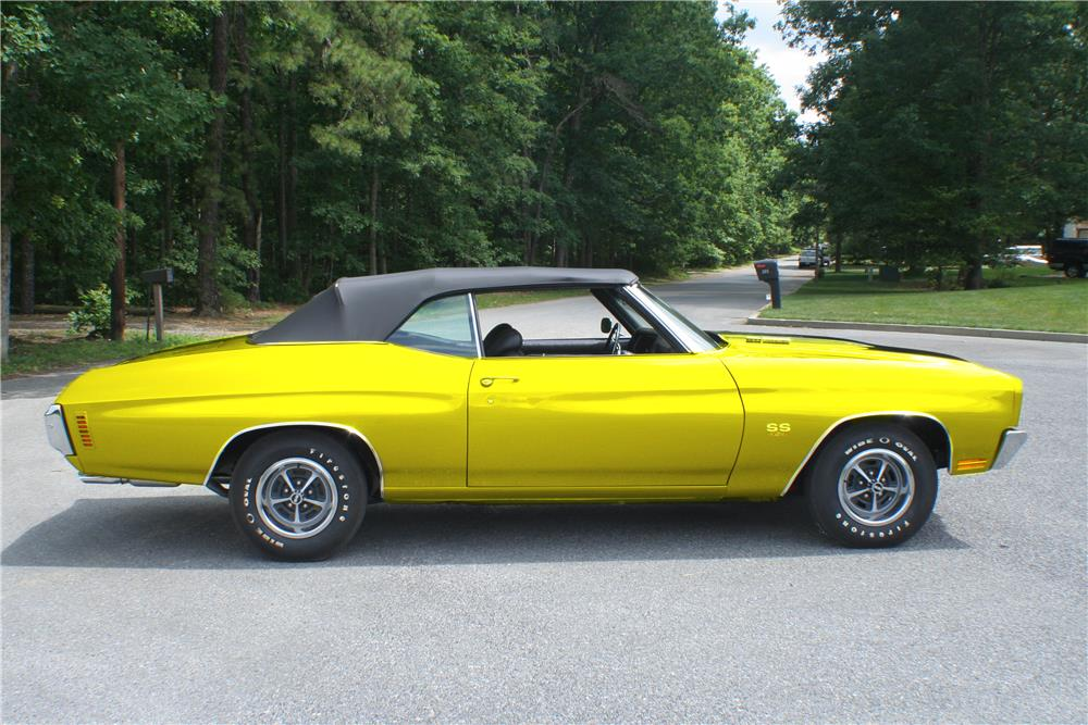 1970 CHEVROLET CHEVELLE SS CONVERTIBLE - Side Profile - 182429