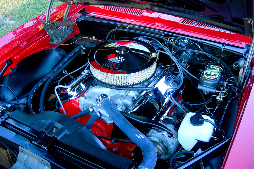 1968 CHEVROLET CAMARO RS/SS  - Engine - 189783