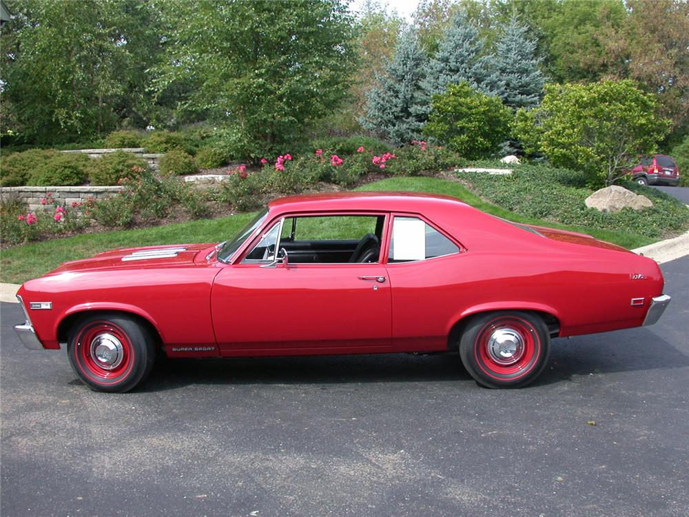 1968 Ss Muscle Car Engine 1968 Free Engine Image For