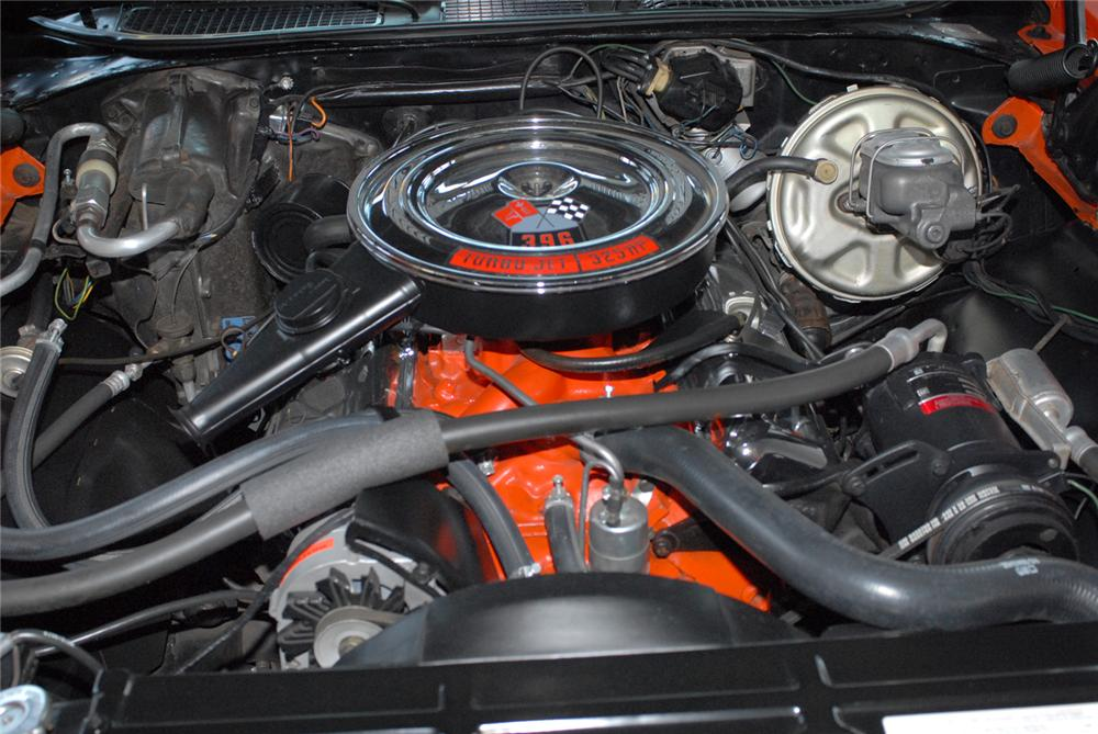 1969 CHEVROLET CHEVELLE SS CONVERTIBLE - Engine - 44772