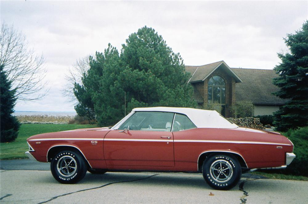 1969 CHEVROLET CHEVELLE SS 396 CONVERTIBLE - Side Profile - 70569