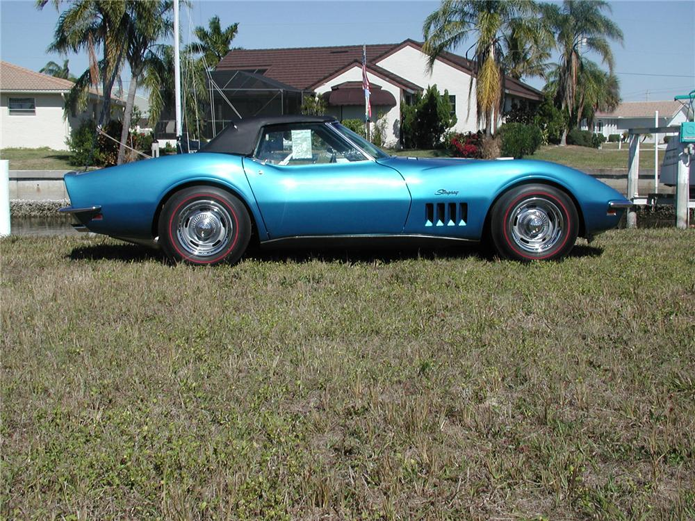 1969 CHEVROLET CORVETTE CONVERTIBLE - Side Profile - 75111