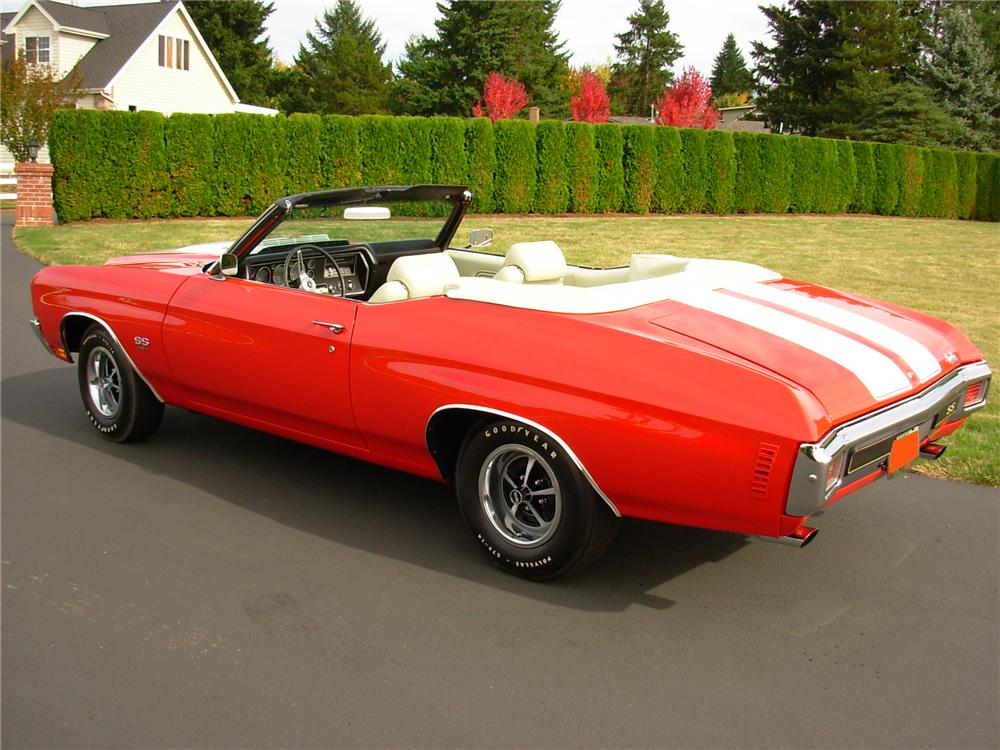 1970 CHEVROLET CHEVELLE SS 454 CONVERTIBLE - Side Profile - 81380