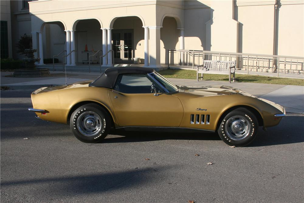1969 CHEVROLET CORVETTE STINGRAY CONVERTIBLE - Side Profile - 81635