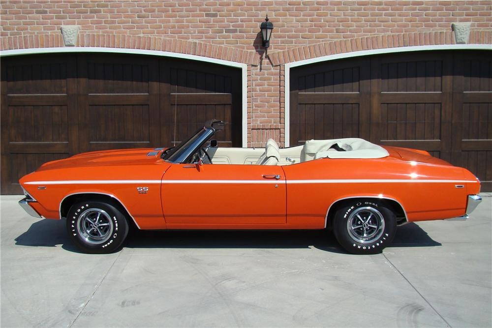 1969 CHEVROLET CHEVELLE SS 396 2 DOOR CONVERTIBLE - Side Profile - 81869