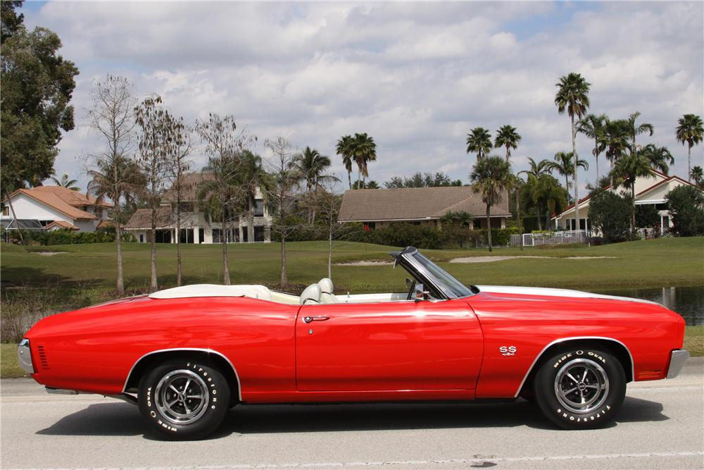 1970 CHEVROLET CHEVELLE LS5 2 DOOR CONVERTIBLE - Side Profile - 89162