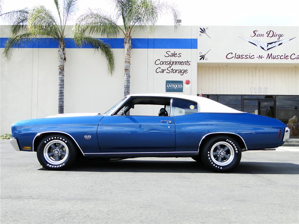 1970 CHEVROLET CHEVELLE SS 454 BALDWIN-MOTION RE-CREATION - Side Profile - 93990