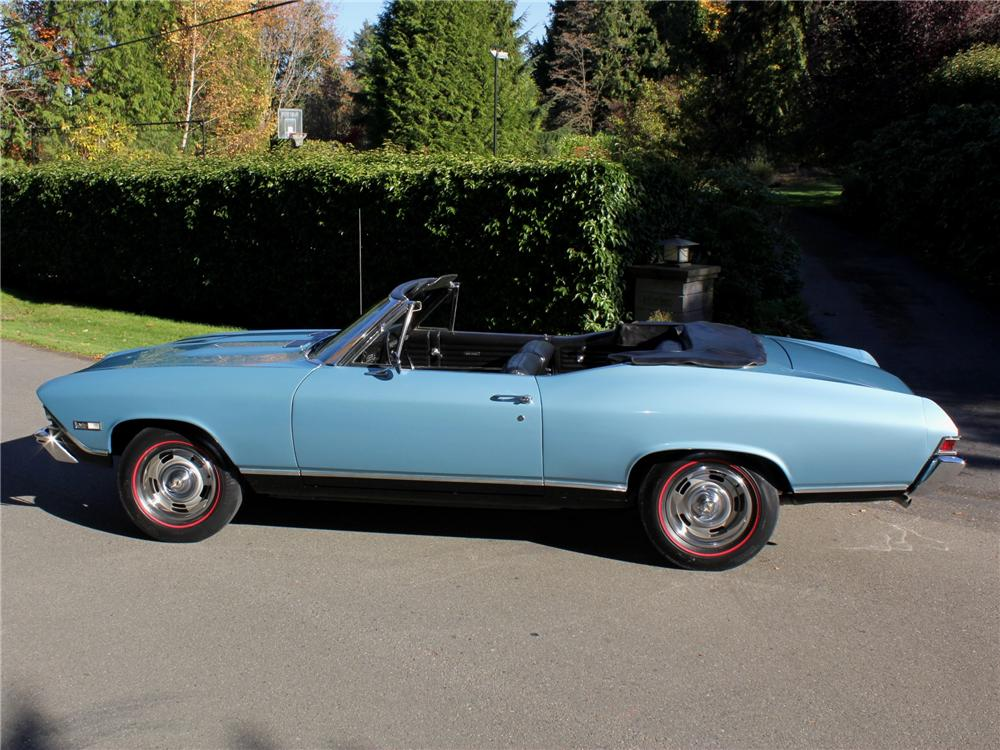 1968 CHEVROLET CHEVELLE SS 396 CONVERTIBLE - Side Profile - 96261
