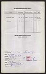 Bob Dylan performance contract, 1966. - Front 3/4 - 46607